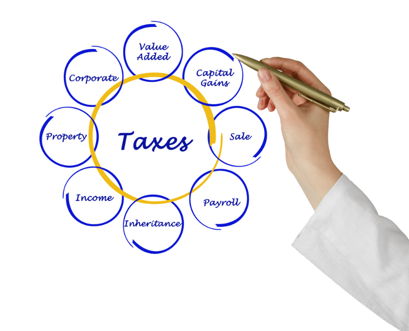direct and indirect taxes in india Direct and indirect taxes a tax may be defined as a pecuniary burden laid upon individuals or property owners to support the government, a payment exacted by legislative authority.