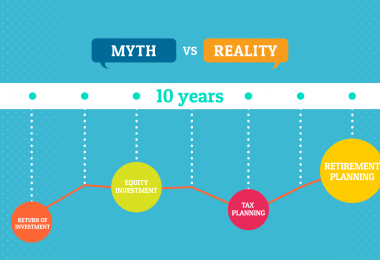 3 Financial Planning Myths That Just Don't Seem To Die