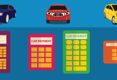 How to Make Sure You are Using the Right Car Payment Calculator?