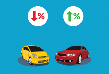5 Smart Tips to get the Best Interest Rates on Your Car Loan