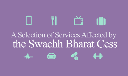 Services Affected By The Swachh Bharat Cess
