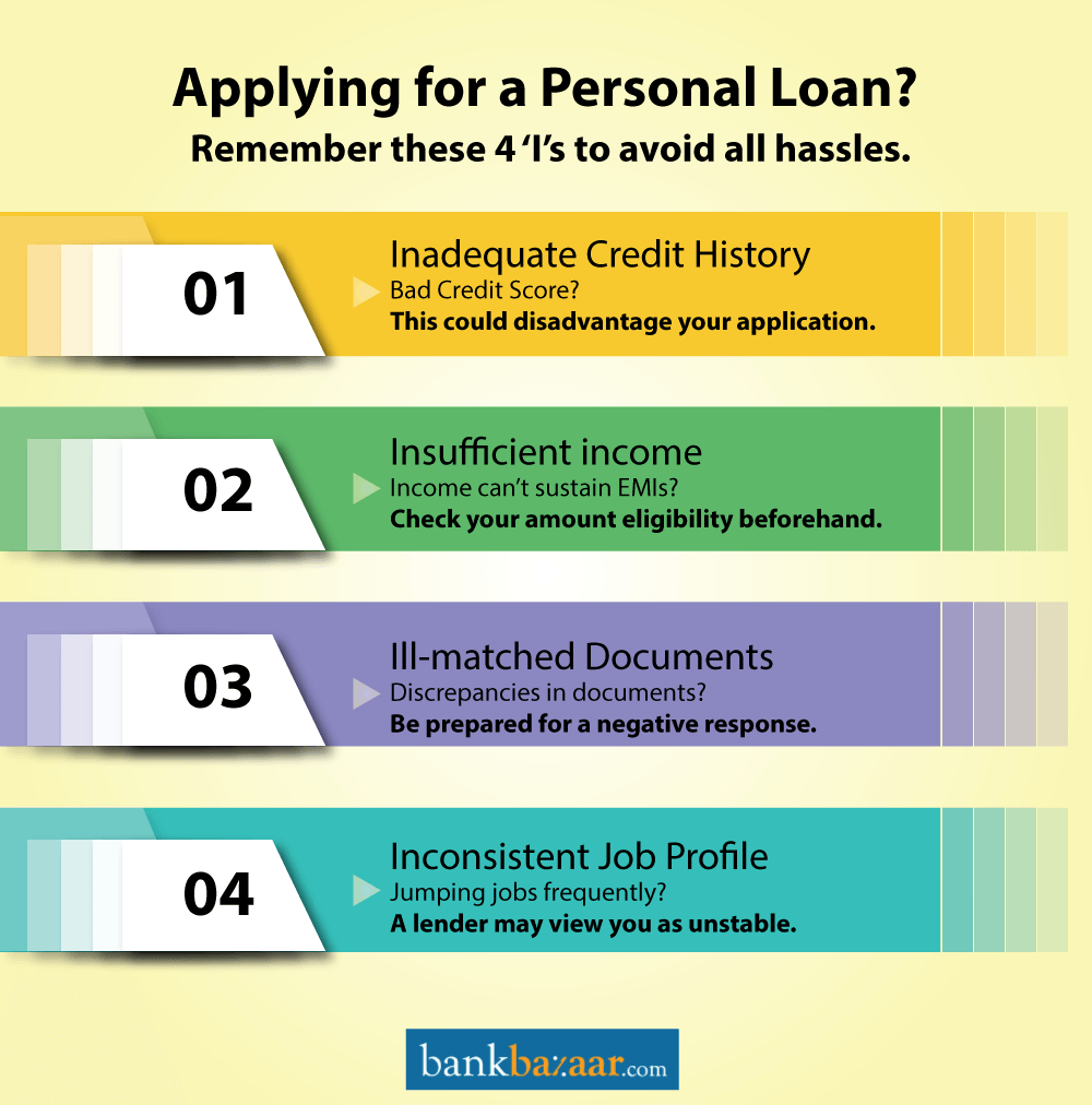 apply for a personal loan with bank of america